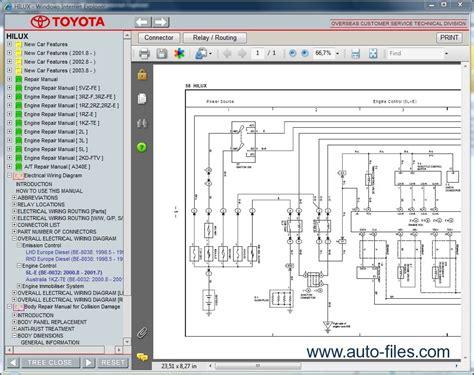 toyota hilux rzn142 vzn167 kzn165 kdn145 repair manuals wiring diagram electronic