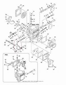 Bombardier Xp Twin Carb Service Manual