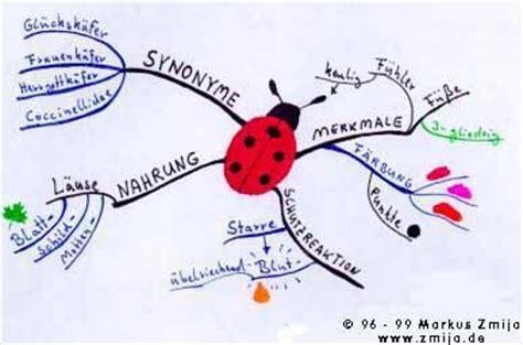 kommunikation unterrichtsmaterial