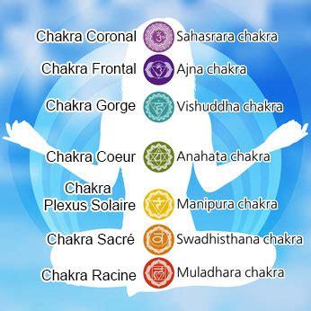 pomme de siege chakra plexus solaire manipura
