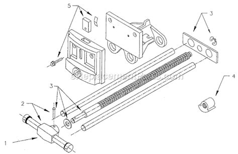 wilton  woodworking vise