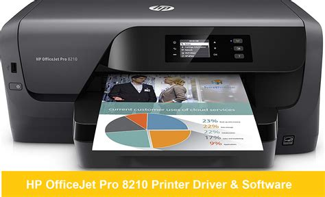Get the latest driver downloads for your hp product by downloading the file below. Hp Officejet Pro 7720 Driver Download Free - The available ports for the device also include one ...