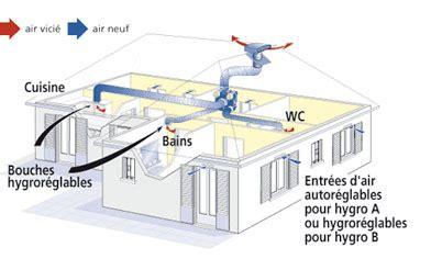 extracteur d air cuisine professionnelle extracteur d air cuisine professionnelle extracteur d 39