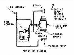1985 Chevy Scottsdale Fuse Box Diagram