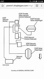 Have Chevy 2002 Lb7 Duramax Need A Diagram Of Fuel Lines