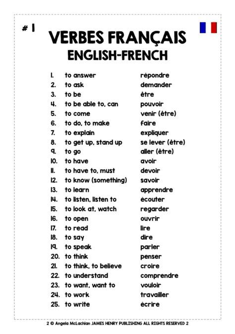 Must-have French Verbs | Learn french free, French verbs ...