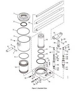 Hydraulic Floor Jack Parts Diagram