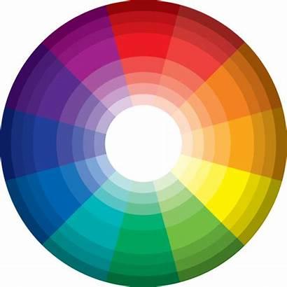 Colors Colour Web Palette Code Wheel Around