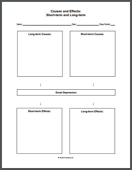 effects   great depression blank worksheet