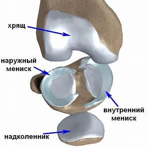 Мази для восстановления суставов после