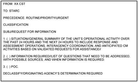 Fm 3-11.22 Appendix E, Reporting
