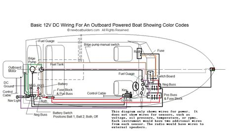 wiring diagram basic boat wiring diagram marine wiring