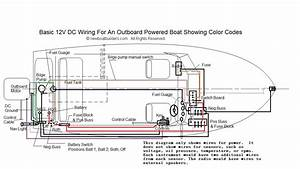 Basic Outboard Boat Wiring Diagrams