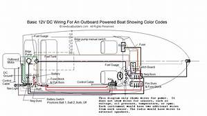 Bayliner Boat Wiring Diagram 41252 Enotecaombrerosse It