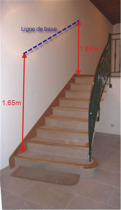 stunning idee deco mur escalier contemporary lalawgroup us lalawgroup us