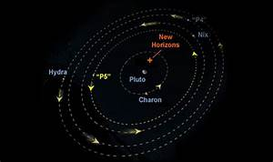 Solar System Pluto - Pics about space