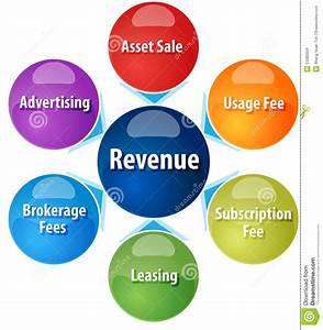Revenue Sources Business Diagram Illustration Stock