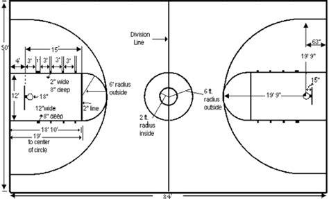 regulation basketball court lines  measurements
