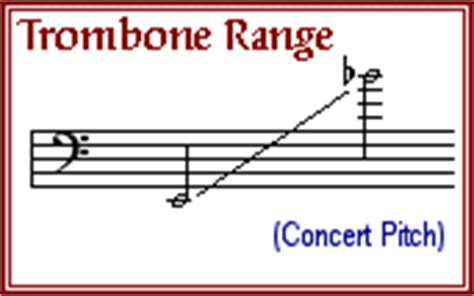 amybalcomb balcomb s advanced composition