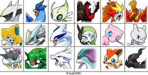 Pokemon Legends