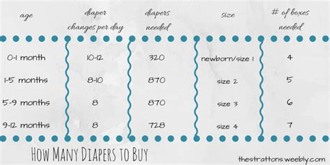 diapers  buy   size find     blog post   money saving