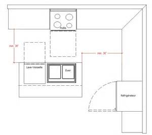 Dimension Armoire Cuisine by Planning An Ergonomic Kitchen
