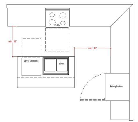 cuisiner bar planifier une cuisine ergonomique