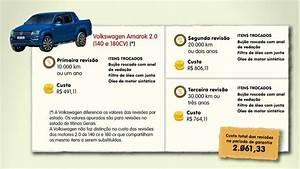 Saiba O Custo De Revis U00e3o Das Picapes Com Motor Diesel  U2013 Blog Brasal Ve U00edculos