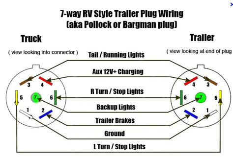 The Stock Towing Package Ready Plug