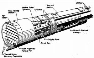 Tunnel Boring Machine NASA - Pics about space
