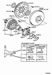 Toyota Corollaee90-aehns - Powertrain-chassis