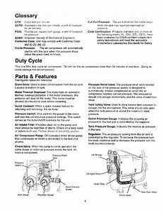 Glossary  Duty Cycle  Parts  U0026 Features