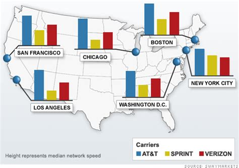 cell phone coverage comparison carriercompare which iphone carrier is the best may