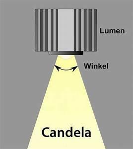 Hallenbeleuchtung Berechnen : lumen zu candela online berechnung wir sind heller ~ Themetempest.com Abrechnung