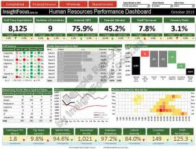 Excel Templates For Sales Best 25 Kpi Dashboard Excel Ideas On Kpi Dashboard Dashboard Template And Data