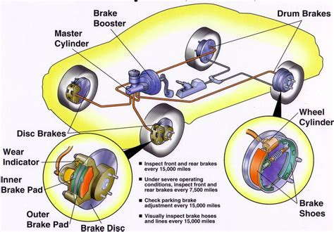 Professional Brake Service From Pop's Auto Electric & Ac