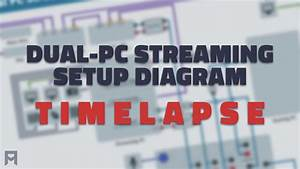 Updated Dual-pc Streaming Setup Diagram  Timelapse
