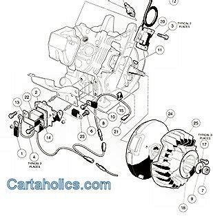 Golf Cart Diagram by Basic Electrical Wiring Club Golf Cartsgolf Cart Choice