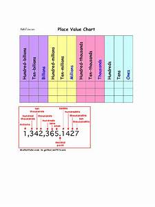 Place Value Chart 3 Free Templates In Pdf Word Excel