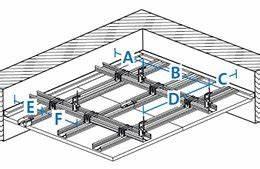 Decke Abhängen System : decken mit gipskartonplatten abh ngen ~ Orissabook.com Haus und Dekorationen