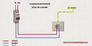 Montage Prise Electrique : schema electrique branchement cablage ~ Melissatoandfro.com Idées de Décoration
