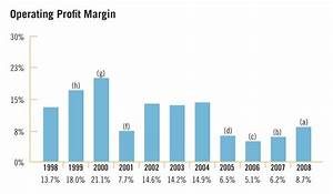 Investor Fact Book - The McGraw-Hill Companies