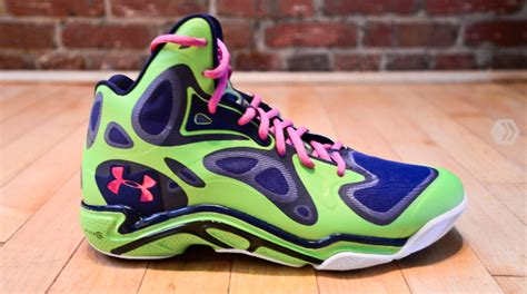 Top 10 Best Basketball Shoes For Small Forwards Weartesters