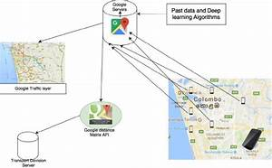Collecting Traffic Data From Google Maps