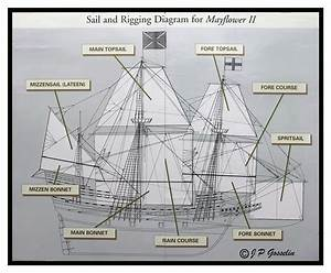 Sail And Rigging Diagram