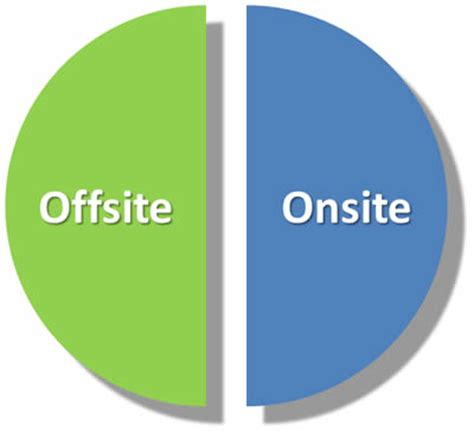 what is onsite seo on site vs site seo netvantage marketing