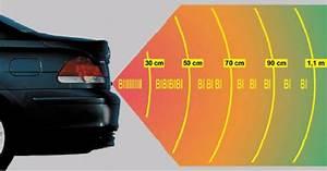 Radar De Recul Avant Et Arriere : radar avant arriere pour voiture capteur photo lectrique ~ Melissatoandfro.com Idées de Décoration