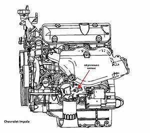 Chevrolet Impala Questions