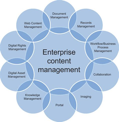 Best Practices In Enterprise Content Management System. Lasagna With Bechamel Sauce Lap Band Cost. Online Doctorate Degree Program. Locksmith Salt Lake City Ut Xp Laser Sport. How To Say Family In Italian. Emergency Dentist Orlando Florida. Self Storage St Petersburg Fl. Video Game Designer Education Requirements. Princeton Insurance Agency What Is C Section