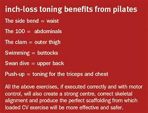 Core Focus: Pilates – Weight Loss or Inch Loss ...